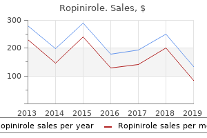 discount ropinirole 0.25mg fast delivery