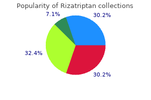 buy rizatriptan 10mg with visa