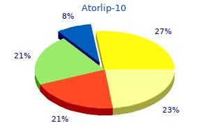 buy cheap atorlip-10 10 mg online