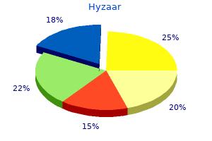 purchase online hyzaar