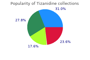 buy tizanidine 2 mg
